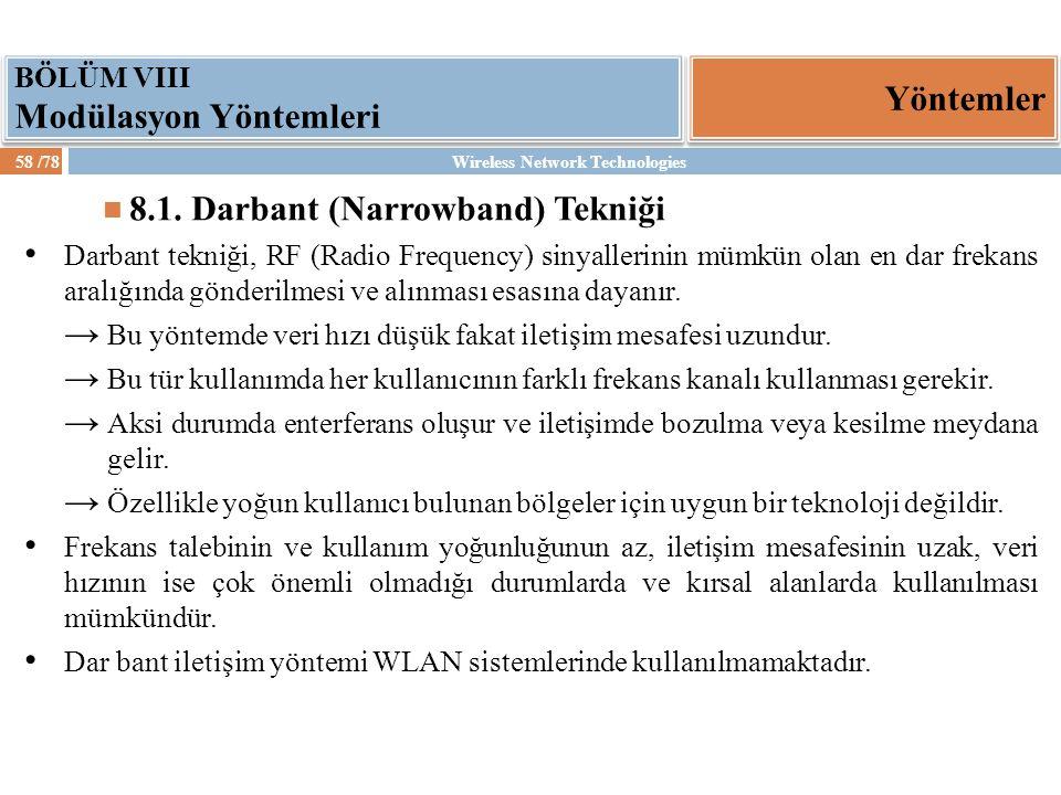 8.1. Darbant (Narrowband) Tekniği