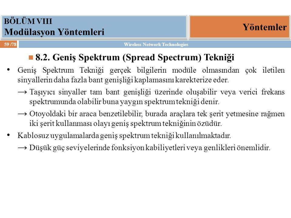 8.2. Geniş Spektrum (Spread Spectrum) Tekniği