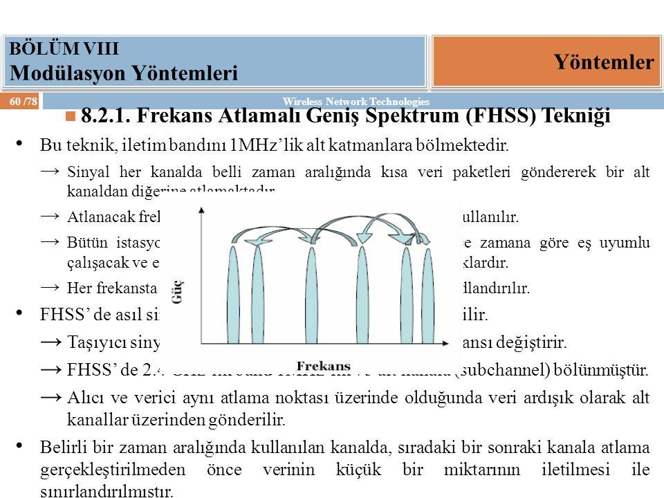 8.2.1. Frekans Atlamalı Geniş Spektrum (FHSS) Tekniği