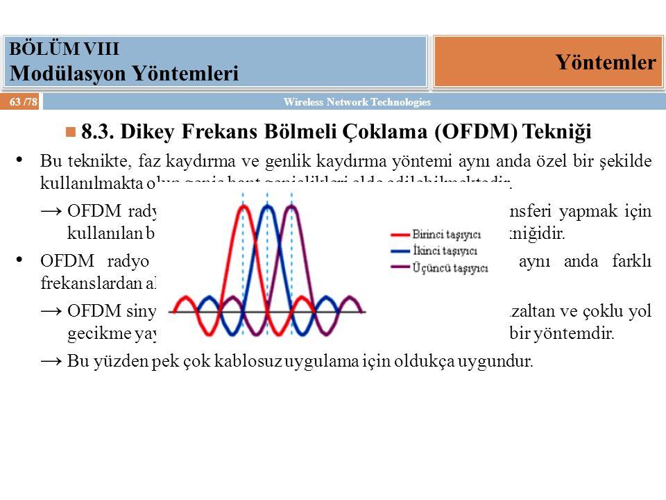 8.3. Dikey Frekans Bölmeli Çoklama (OFDM) Tekniği