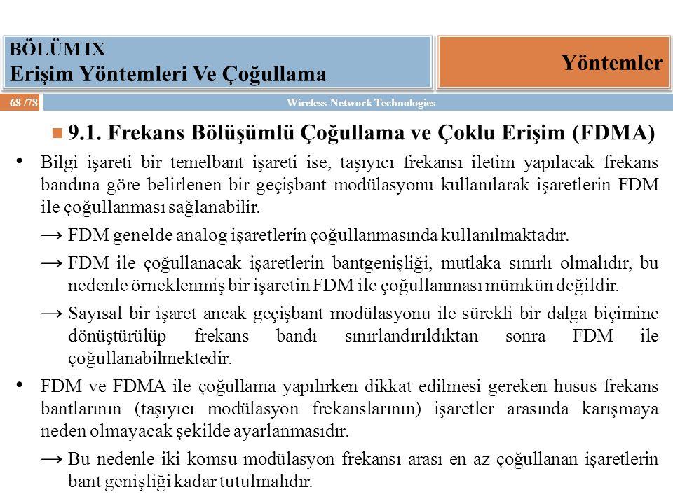 9.1. Frekans Bölüşümlü Çoğullama ve Çoklu Erişim (FDMA)