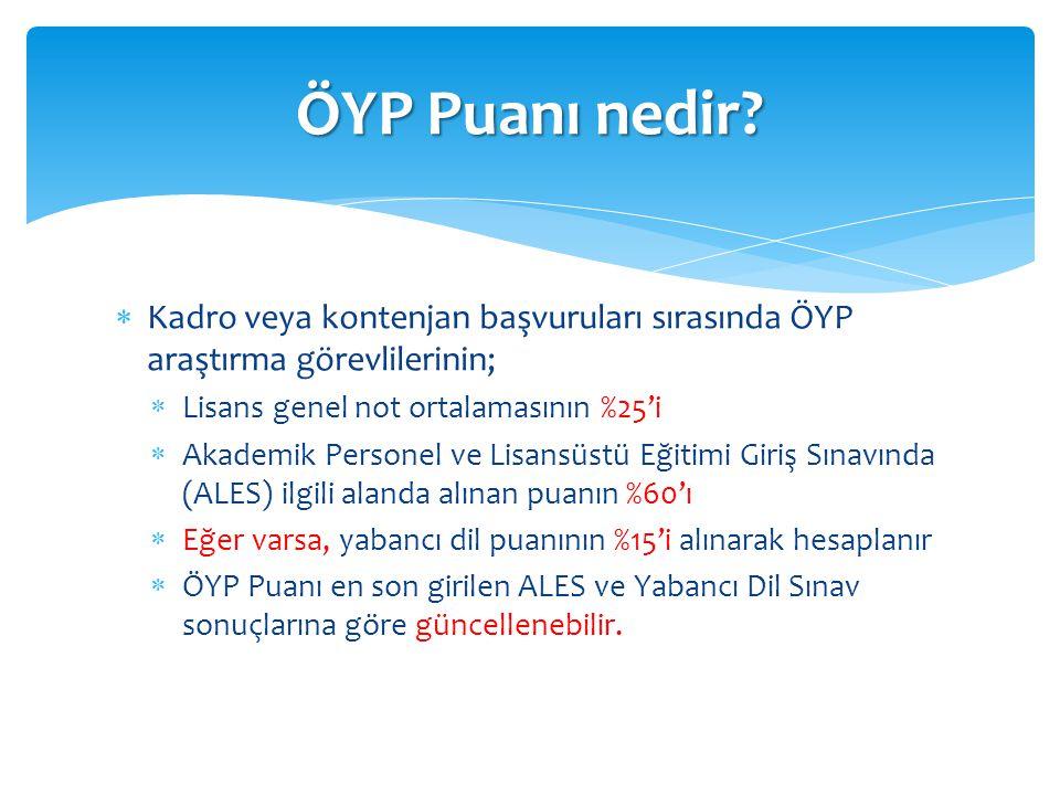 ÖYP Puanı nedir Kadro veya kontenjan başvuruları sırasında ÖYP araştırma görevlilerinin; Lisans genel not ortalamasının %25'i.