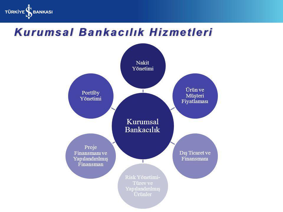 Kurumsal Bankacılık Hizmetleri