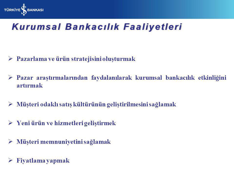 Kurumsal Bankacılık Faaliyetleri