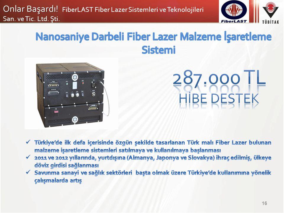 Nanosaniye Darbeli Fiber Lazer Malzeme İşaretleme Sistemi