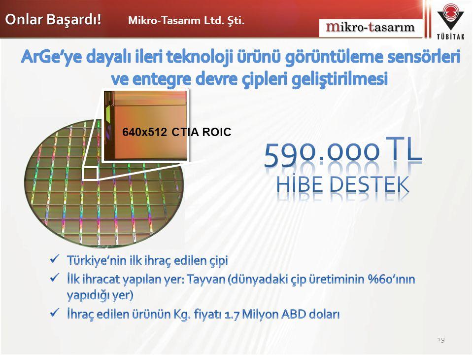 Onlar Başardı! Mikro-Tasarım Ltd. Şti.
