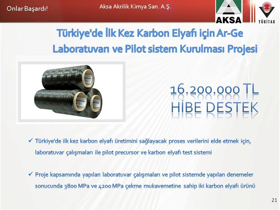 Aksa Akrilik Kimya San. A.Ş.