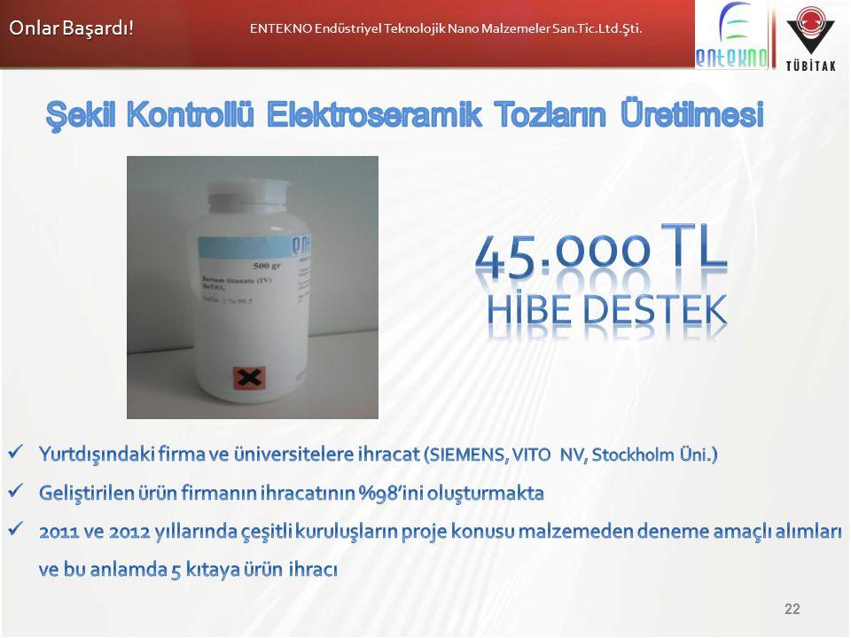 Şekil Kontrollü Elektroseramik Tozların Üretilmesi
