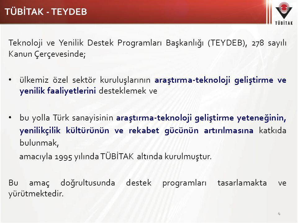 TÜBİTAK - TEYDEB Teknoloji ve Yenilik Destek Programları Başkanlığı (TEYDEB), 278 sayılı Kanun Çerçevesinde;