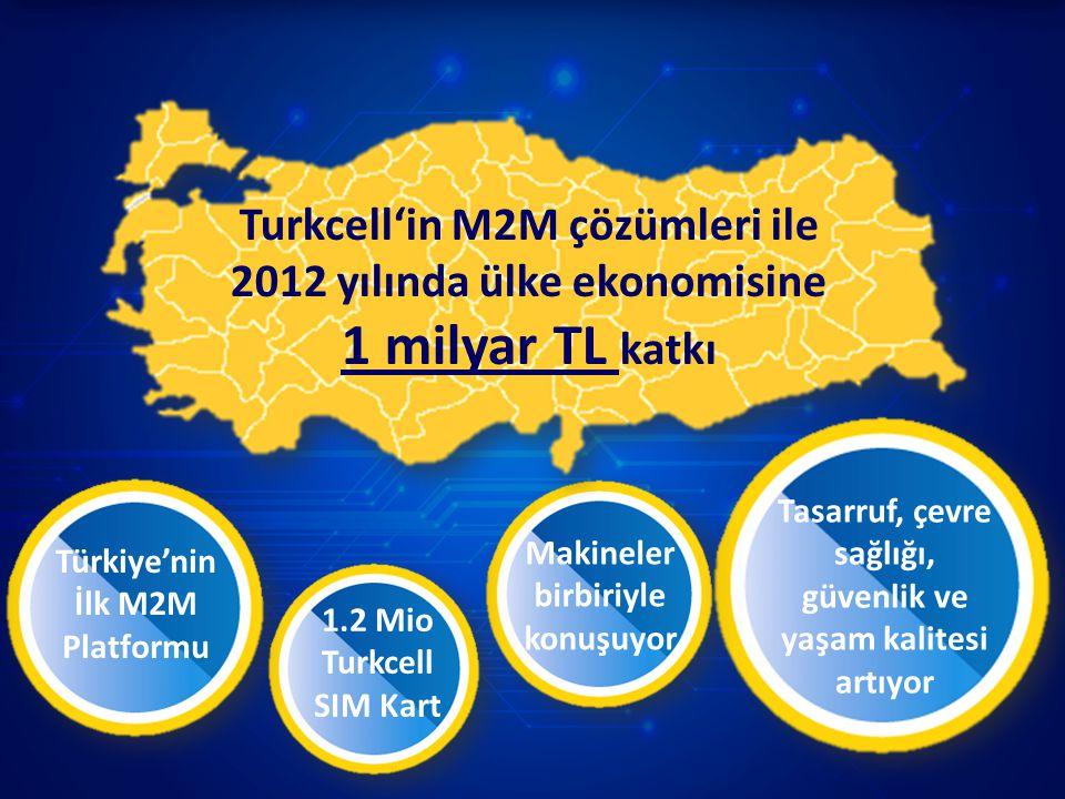 1 milyar TL katkı Turkcell'in M2M çözümleri ile