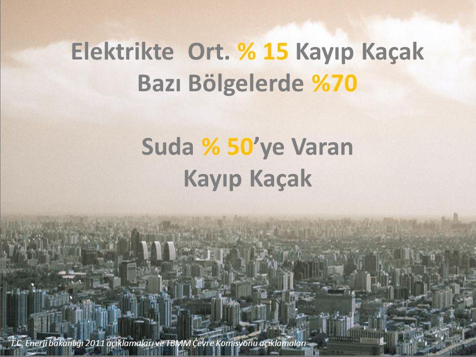 Elektrikte Ort. % 15 Kayıp Kaçak