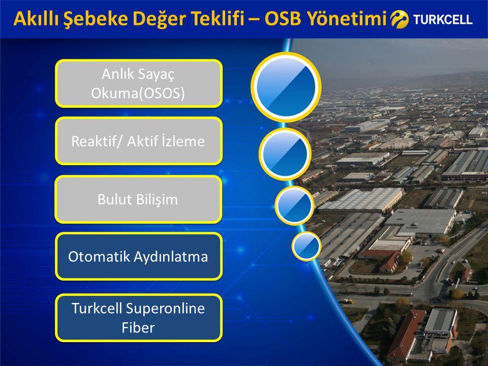 Akıllı Şebeke Değer Teklifi – OSB Yönetimi