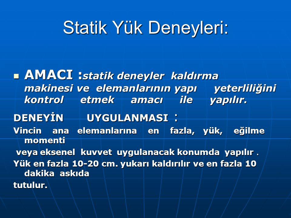 Statik Yük Deneyleri:
