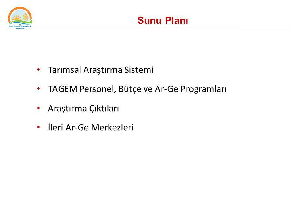 Sunu Planı Tarımsal Araştırma Sistemi. TAGEM Personel, Bütçe ve Ar-Ge Programları. Araştırma Çıktıları.