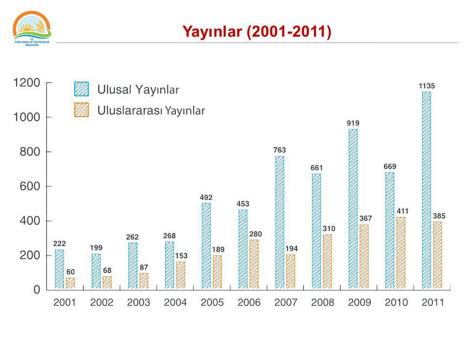 Yayınlar (2001-2011)