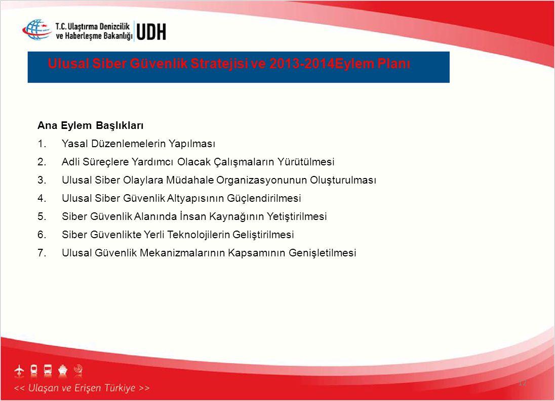 Ulusal Siber Güvenlik Stratejisi ve 2013-2014Eylem Planı