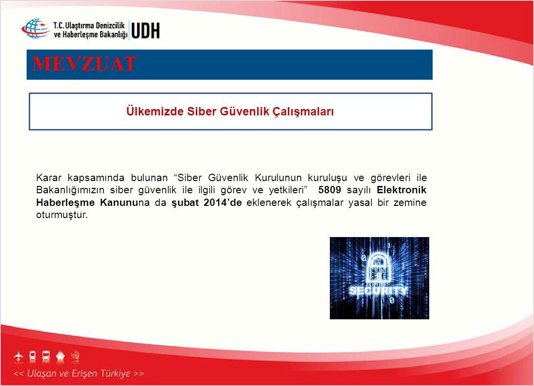 Ülkemizde Siber Güvenlik Çalışmaları