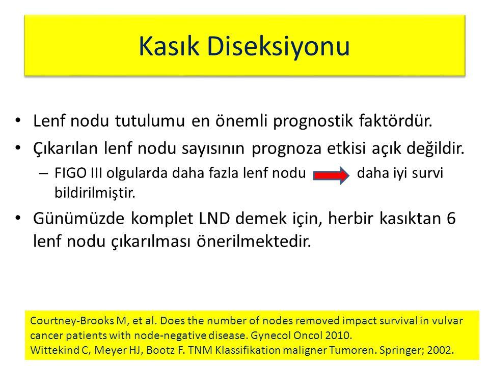 Kasık Diseksiyonu Lenf nodu tutulumu en önemli prognostik faktördür.