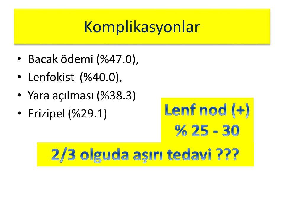 Lenf nod (+) % 25 - 30 2/3 olguda aşırı tedavi