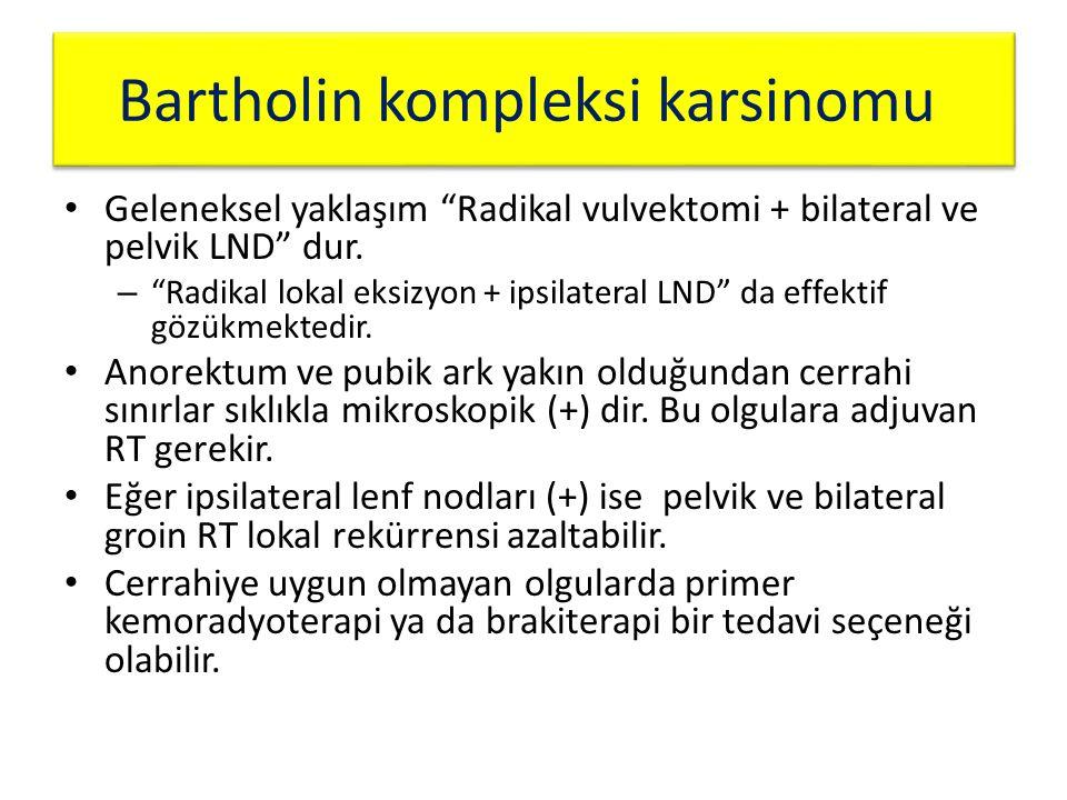 Bartholin kompleksi karsinomu