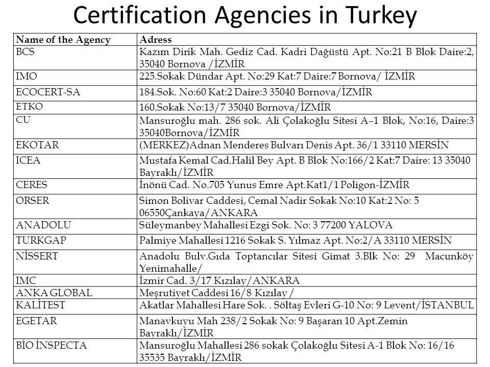 Certification Agencies in Turkey