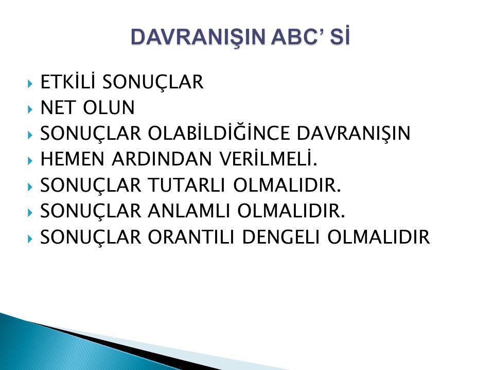 DAVRANIŞIN ABC' Sİ ETKİLİ SONUÇLAR NET OLUN
