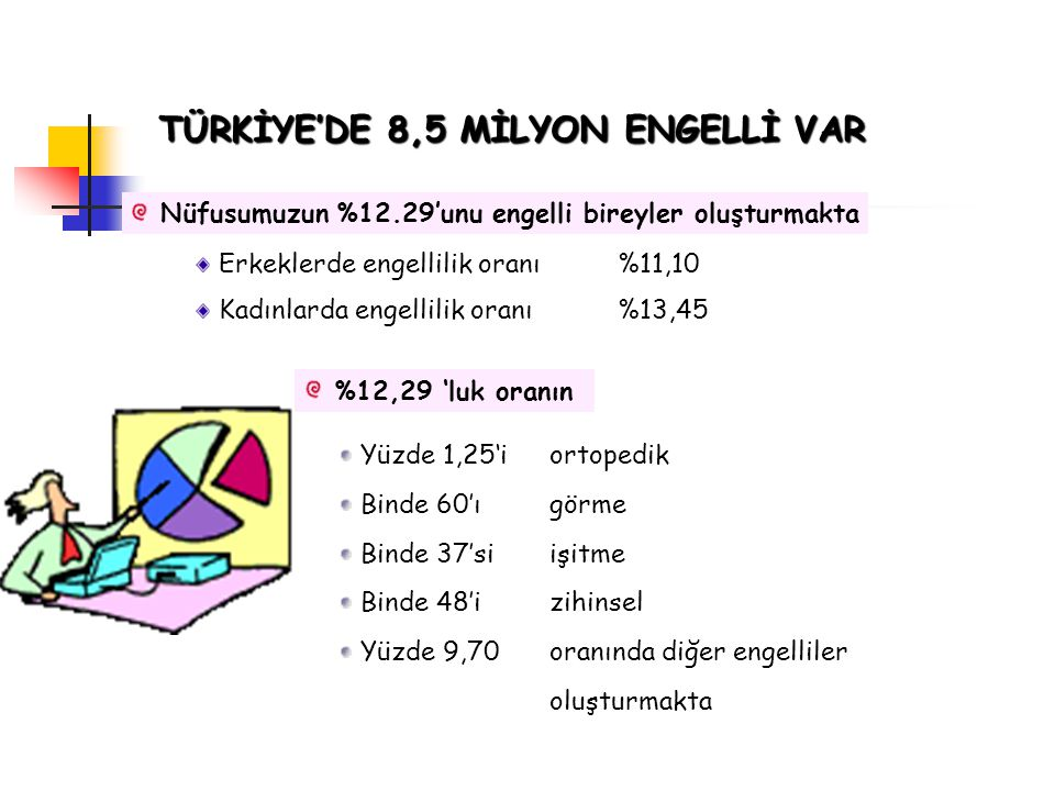 TÜRKİYE'DE 8,5 MİLYON ENGELLİ VAR
