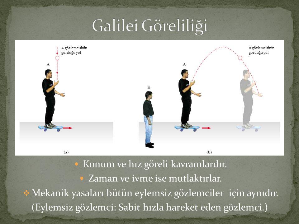Galilei Göreliliği Konum ve hız göreli kavramlardır.