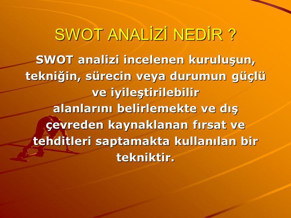 SWOT ANALİZİ NEDİR SWOT analizi incelenen kuruluşun,