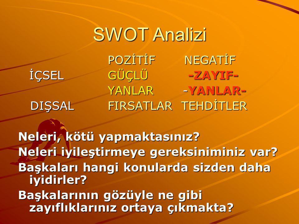SWOT Analizi POZİTİF NEGATİF İÇSEL GÜÇLÜ -ZAYIF- YANLAR -YANLAR-
