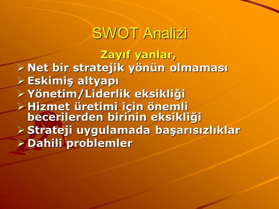 SWOT Analizi Zayıf yanlar, Net bir stratejik yönün olmaması