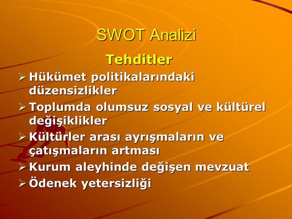 SWOT Analizi Tehditler Hükümet politikalarındaki düzensizlikler