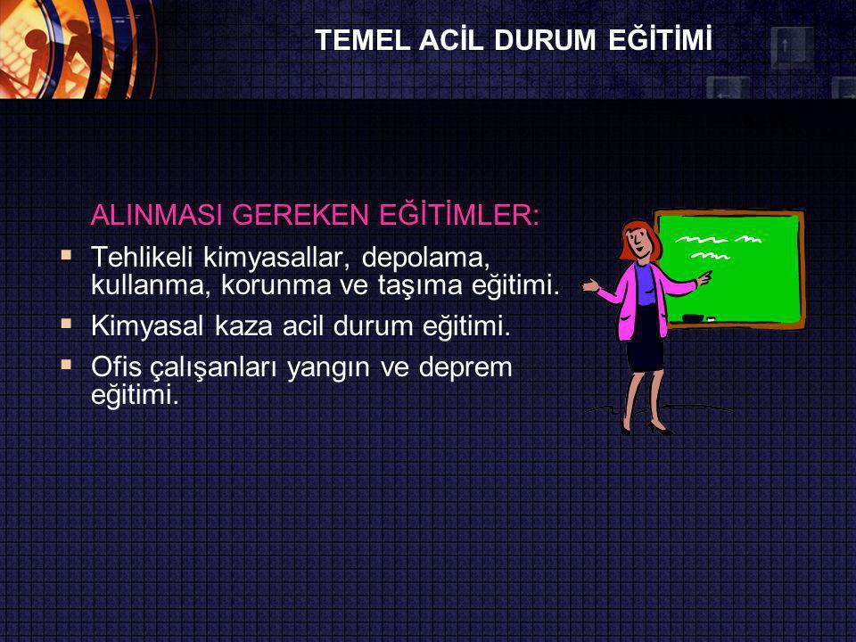 TEMEL ACİL DURUM EĞİTİMİ