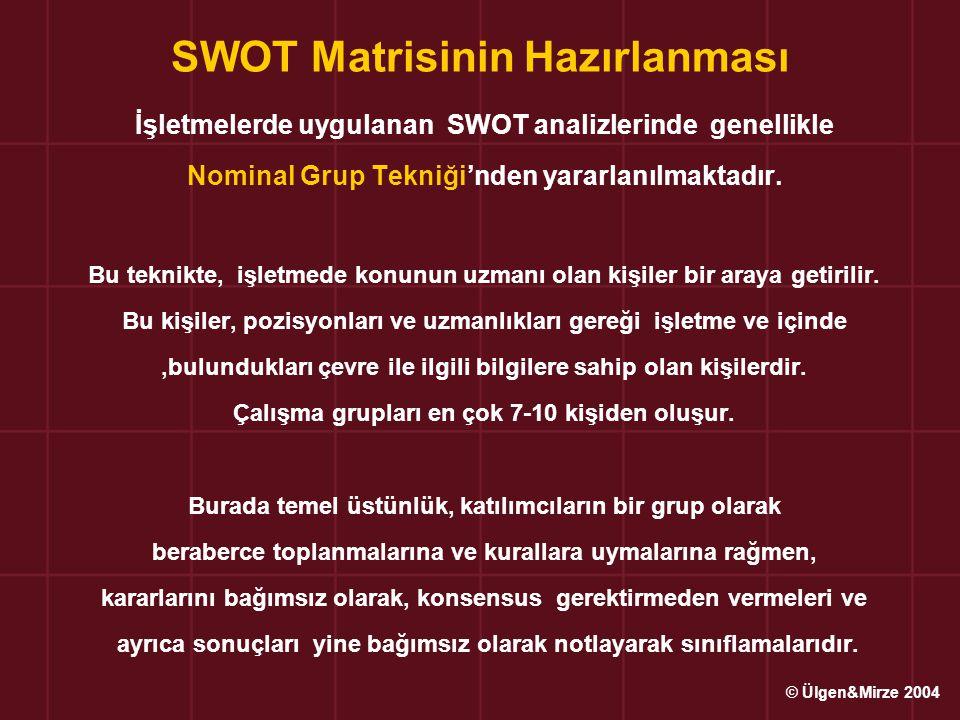 SWOT Matrisinin Hazırlanması