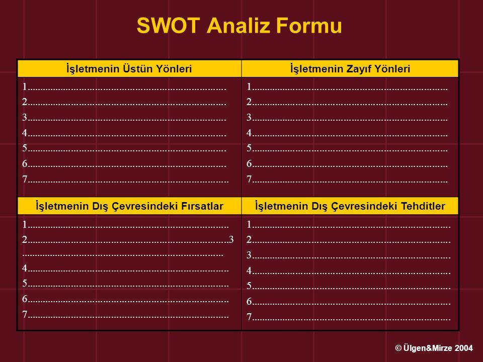 SWOT Analiz Formu İşletmenin Üstün Yönleri İşletmenin Zayıf Yönleri