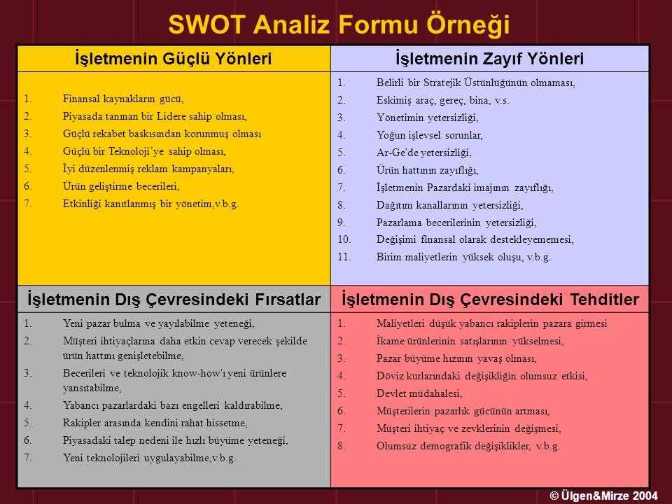 SWOT Analiz Formu Örneği