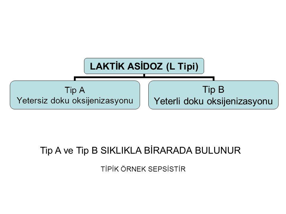 Tip A ve Tip B SIKLIKLA BİRARADA BULUNUR