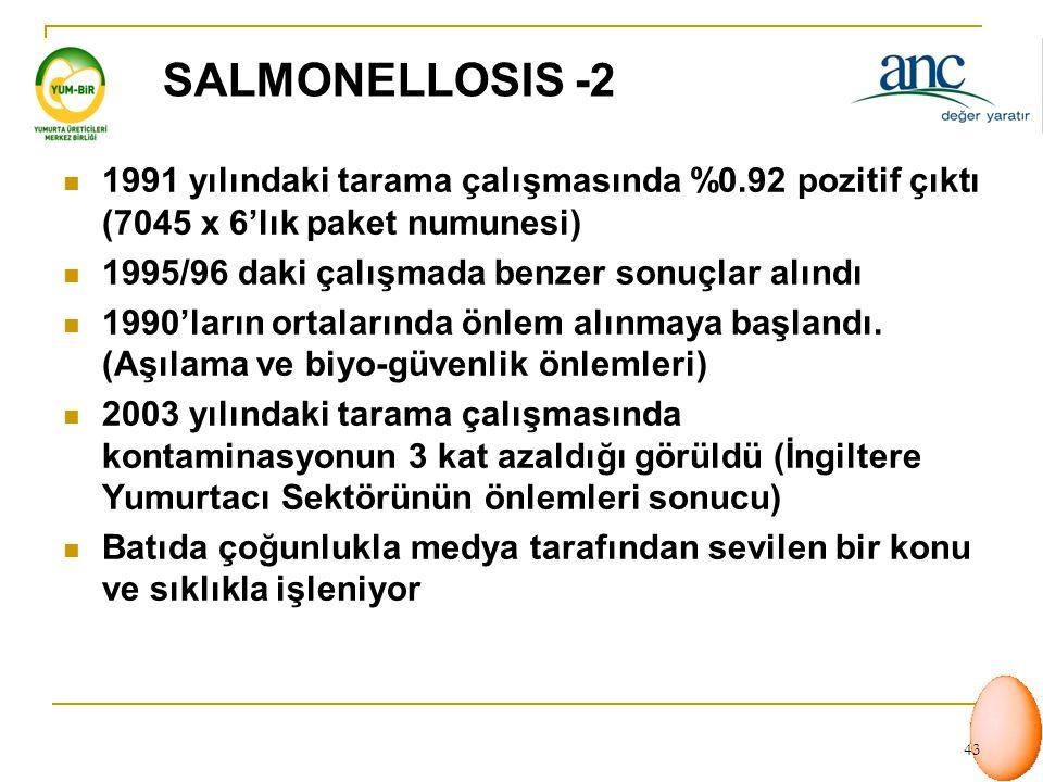SALMONELLOSIS -2 1991 yılındaki tarama çalışmasında %0.92 pozitif çıktı (7045 x 6'lık paket numunesi)