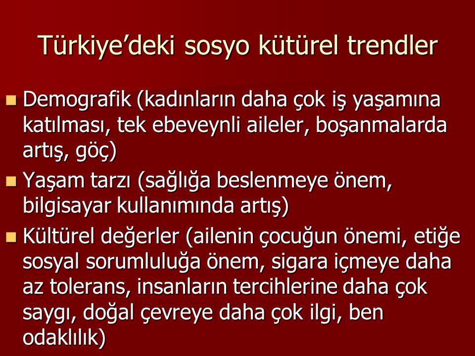 Türkiye'deki sosyo kütürel trendler