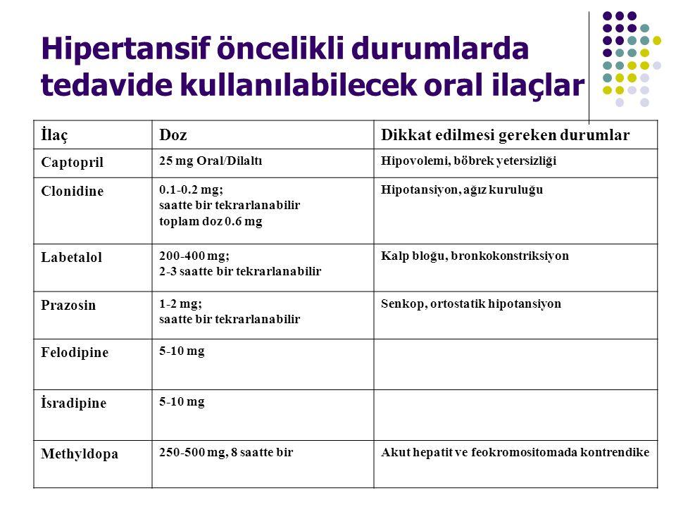 Hipertansif öncelikli durumlarda tedavide kullanılabilecek oral ilaçlar