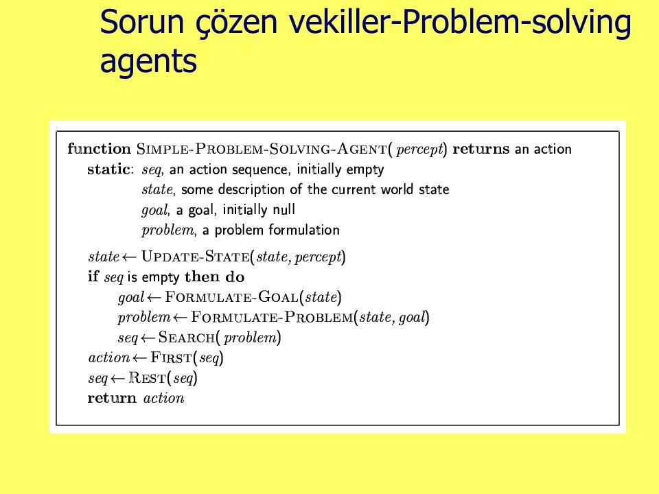 Sorun çözen vekiller-Problem-solving agents