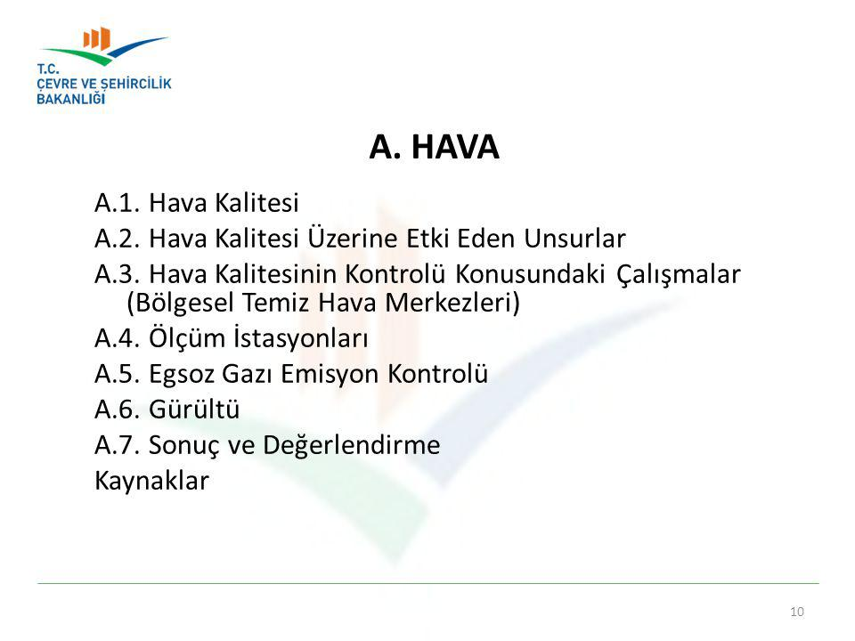 A. HAVA