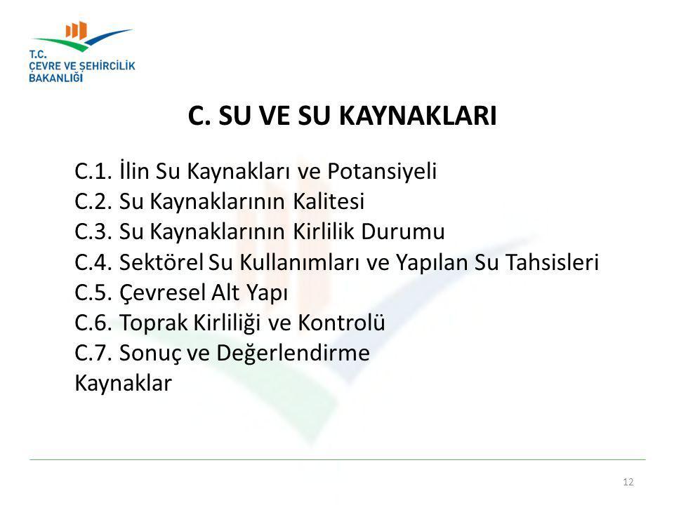 C. SU VE SU KAYNAKLARI