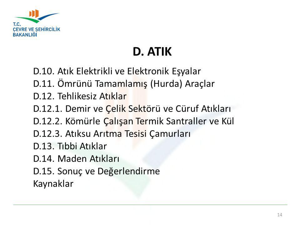 D. ATIK