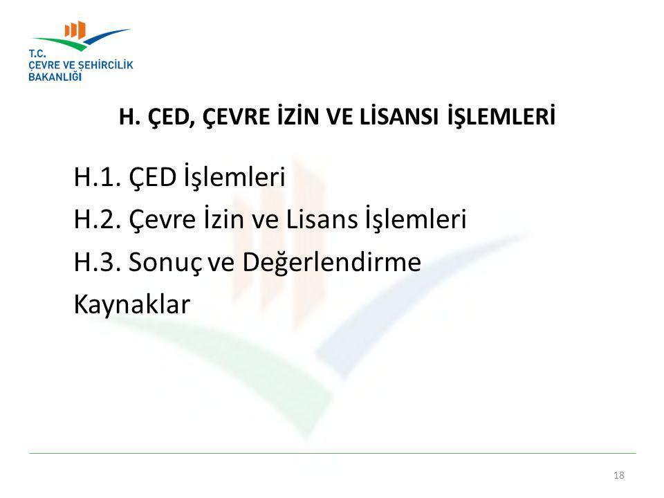 H. ÇED, ÇEVRE İZİN VE LİSANSI İŞLEMLERİ