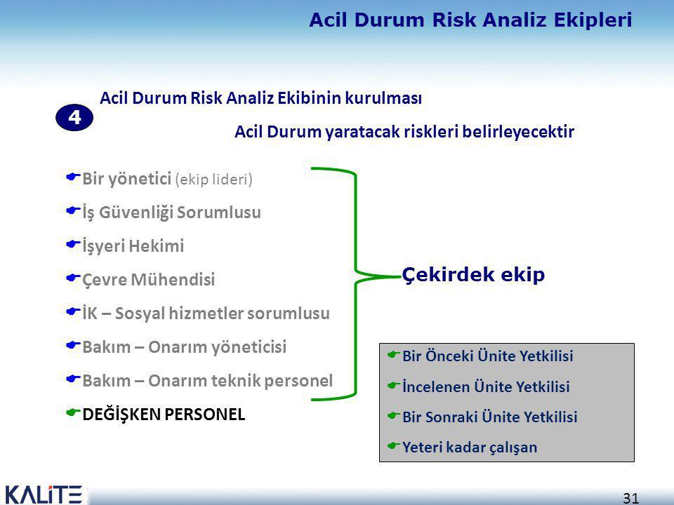 Acil Durum Risk Analiz Ekipleri
