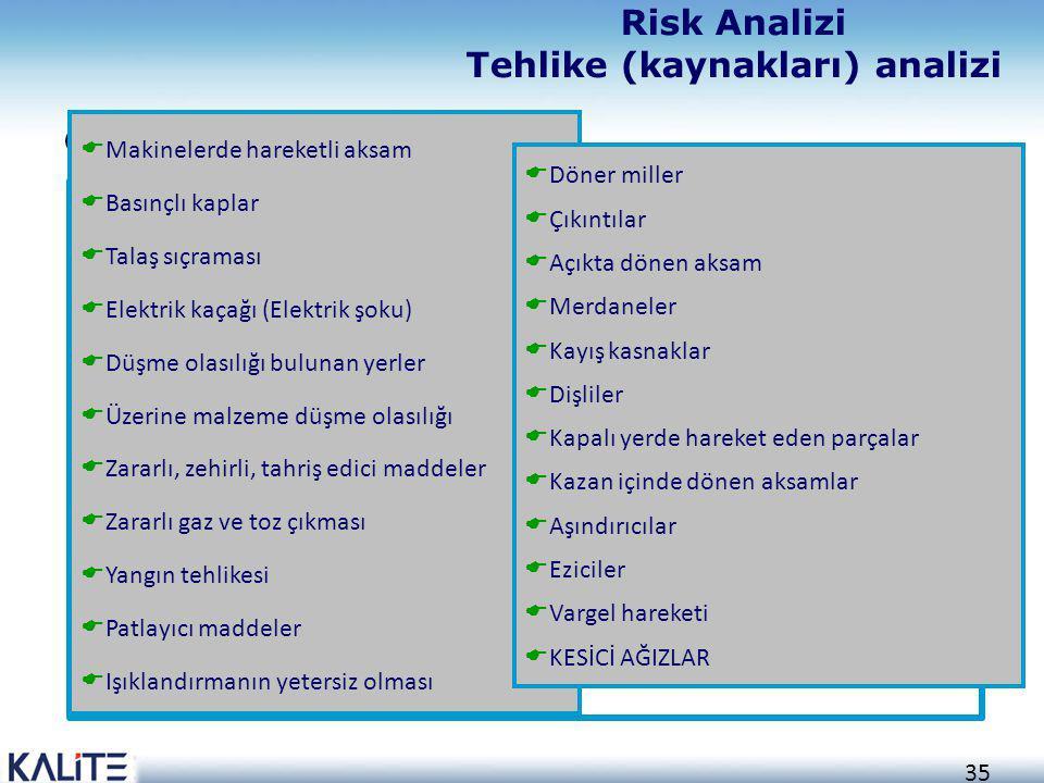 Tehlike (kaynakları) analizi
