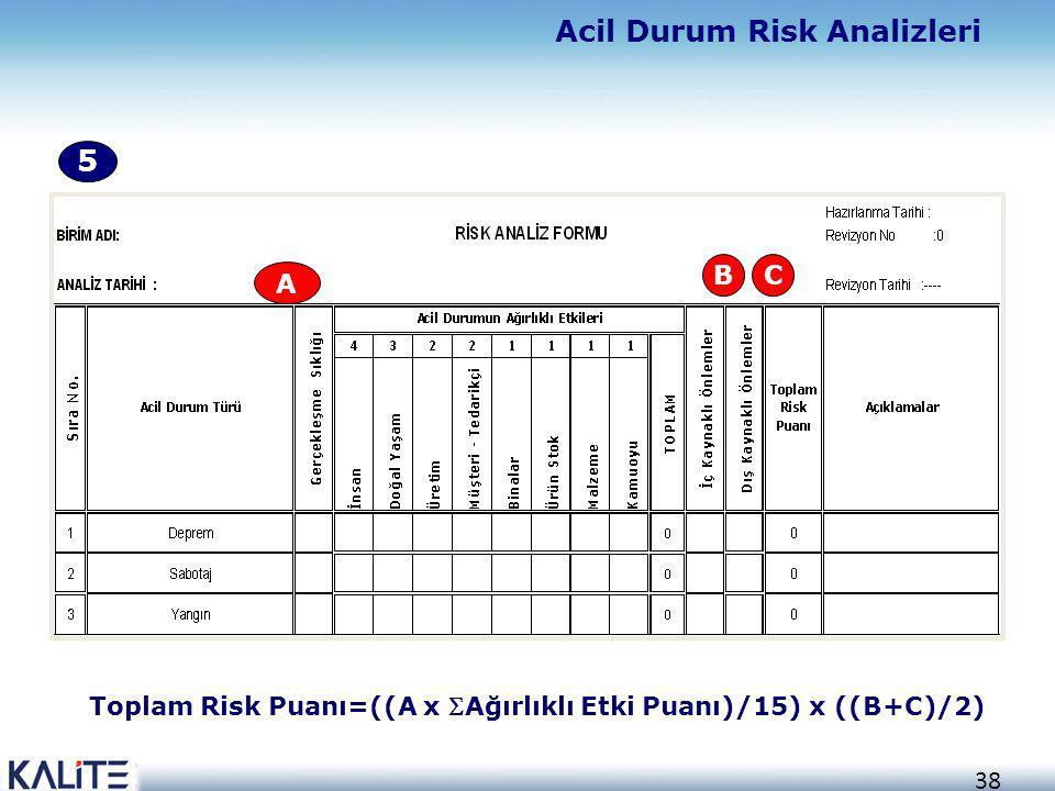 Acil Durum Risk Analizleri
