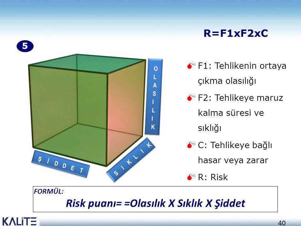 Risk puanı= =Olasılık X Sıklık X Şiddet