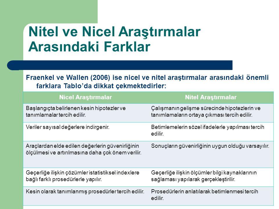 Nitel ve Nicel Araştırmalar Arasındaki Farklar